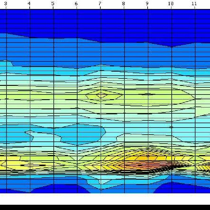 Geological Survey Expert
